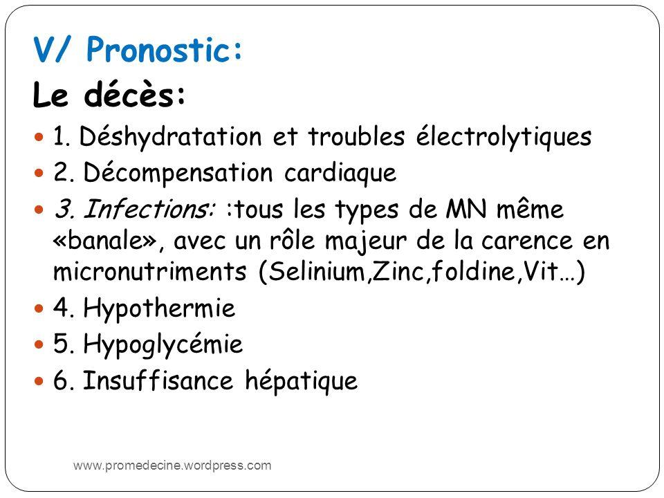 V/ Pronostic: Le décès: 1. Déshydratation et troubles électrolytiques 2. Décompensation cardiaque 3. Infections: :tous les types de MN même «banale»,