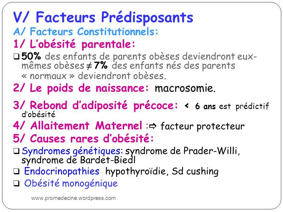 V/ Facteurs Prédisposants A/ Facteurs Constitutionnels: 1/ Lobésité parentale: 50% des enfants de parents obèses deviendront eux- mêmes obèses 7% des enfants nés des parents « normaux » deviendront obèses.