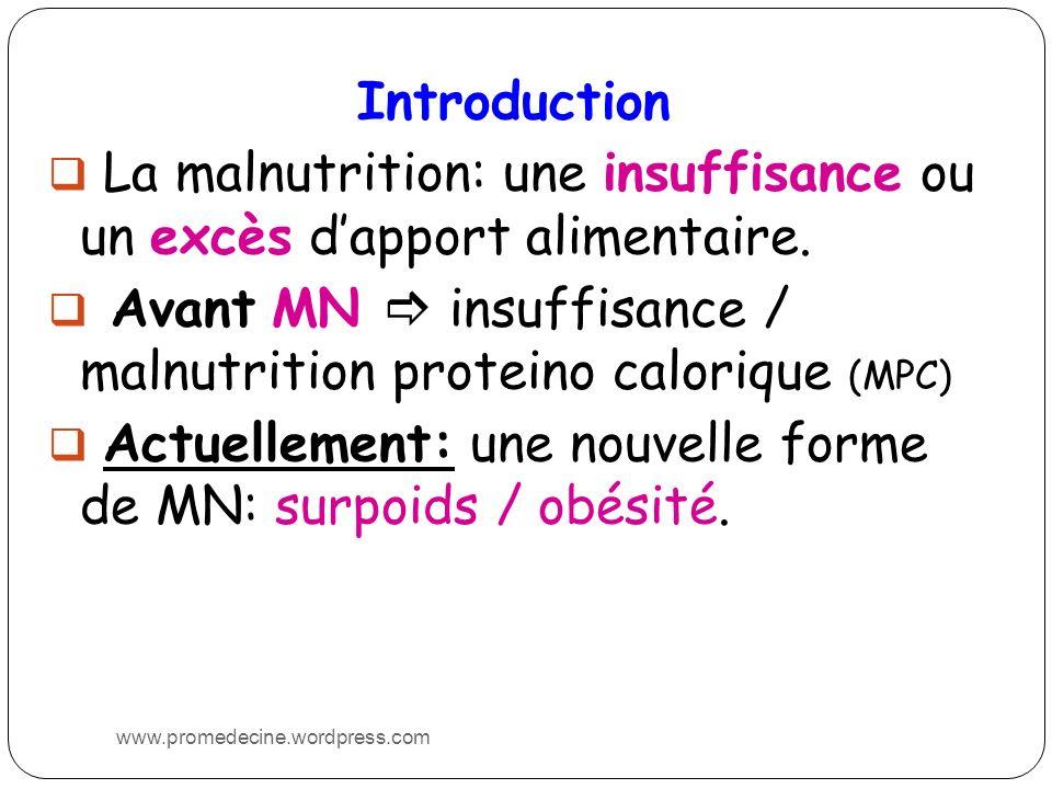 Introduction La malnutrition: une insuffisance ou un excès dapport alimentaire. Avant MN insuffisance / malnutrition proteino calorique (MPC) Actuelle