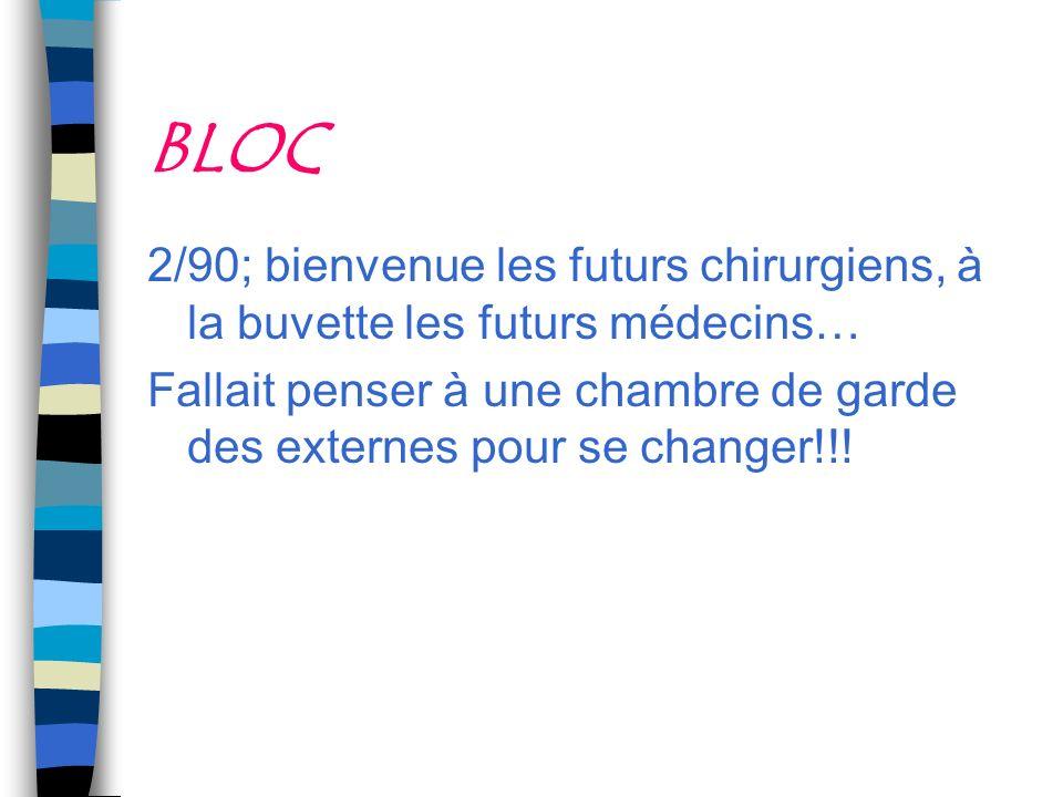 BLOC 2/90; bienvenue les futurs chirurgiens, à la buvette les futurs médecins… Fallait penser à une chambre de garde des externes pour se changer!!!