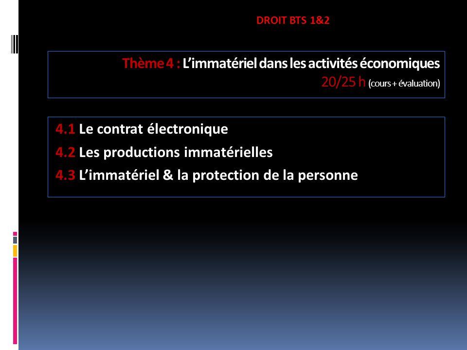 Thème 4 : Limmatériel dans les activités économiques 20/25 h (cours + évaluation) 4.1 Le contrat électronique 4.2 Les productions immatérielles 4.3 Li