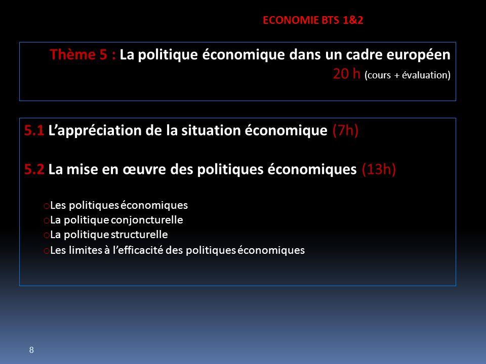 8 5.1 Lappréciation de la situation économique (7h) 5.2 La mise en œuvre des politiques économiques (13h) o Les politiques économiques o La politique