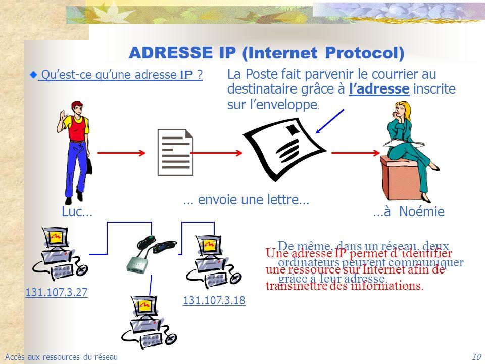 Accès aux ressources du réseau 10 ADRESSE IP (Internet Protocol) Quest-ce quune adresse IP ? Luc… … envoie une lettre… …à Noémie La Poste fait parveni