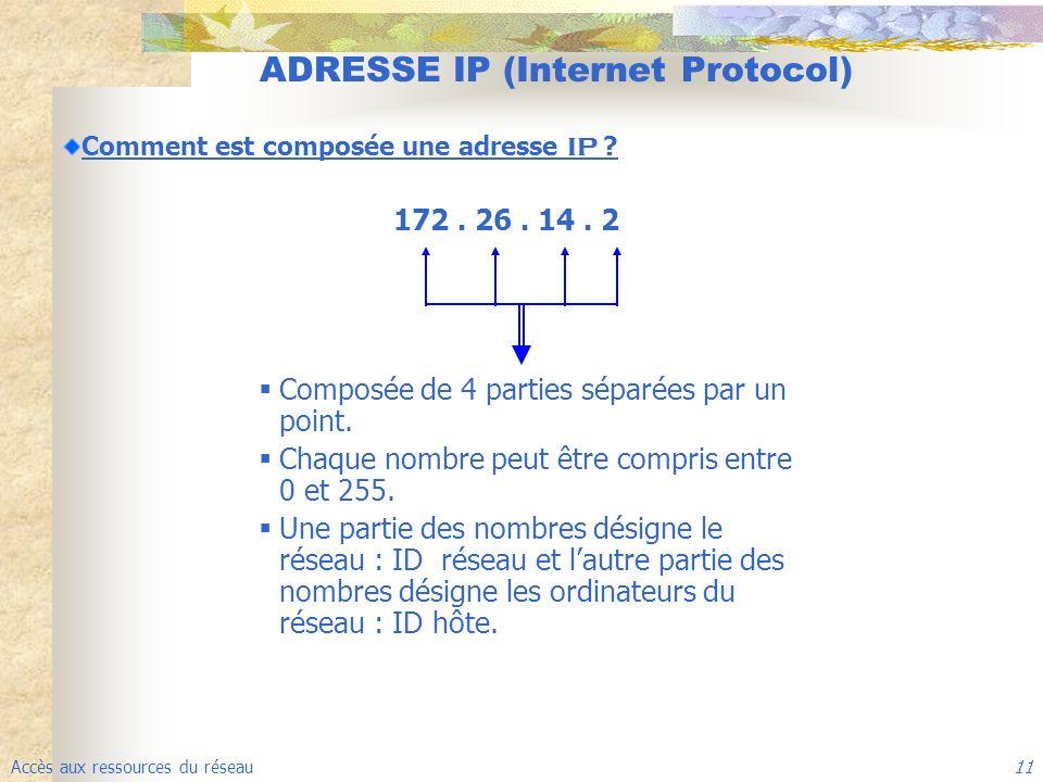 Accès aux ressources du réseau 11 ADRESSE IP (Internet Protocol) Comment est composée une adresse IP ? 172. 26. 14. 2 Composée de 4 parties séparées p
