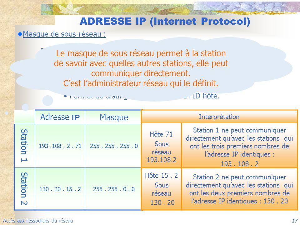 Accès aux ressources du réseau 13 ADRESSE IP (Internet Protocol) Masque de sous-réseau : Exemple : 255. 255. 255. 0 Composé de 4 parties séparées par