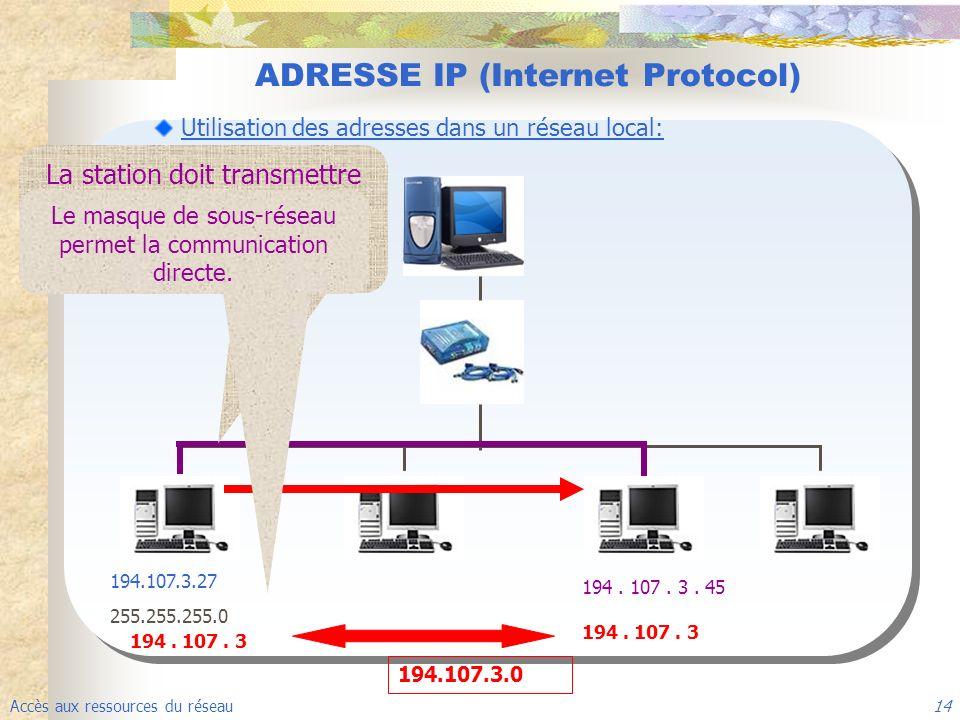 Accès aux ressources du réseau 14 ADRESSE IP (Internet Protocol) 194.107.3.0 194. 107. 3. 45 194.107.3.27 255.255.255.0 La station doit transmettre de