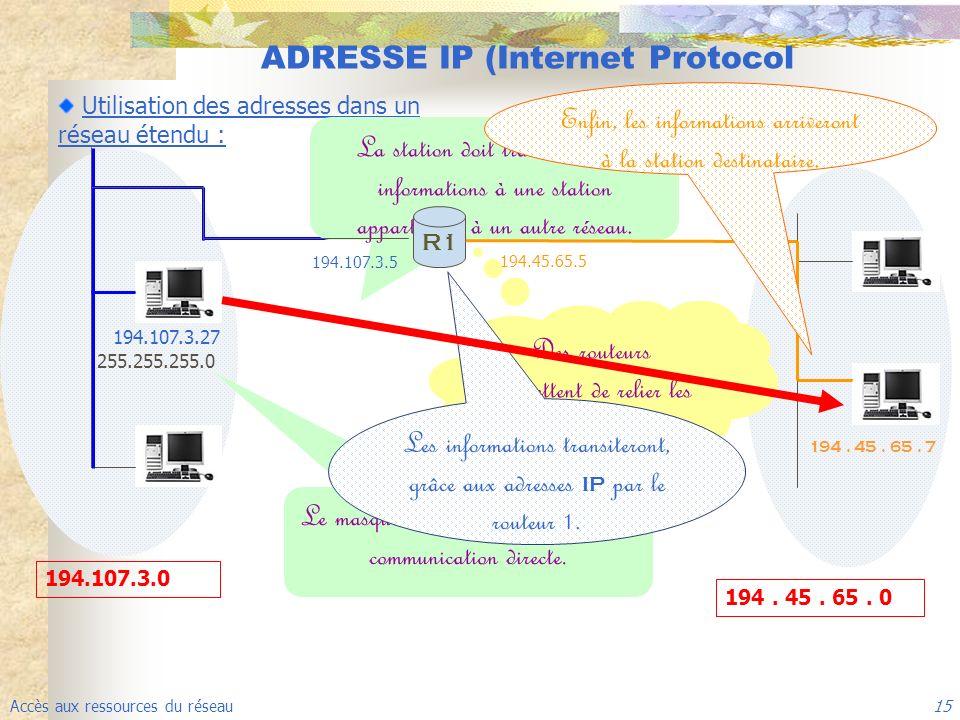 Accès aux ressources du réseau 15 ADRESSE IP (Internet Protocol Utilisation des adresses dans un réseau étendu : 194.107.3.0 194. 45. 65. 0 194. 45. 6
