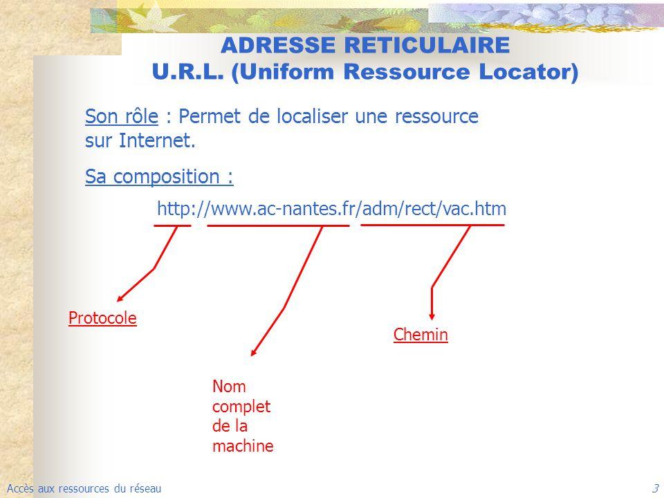 Accès aux ressources du réseau 3 ADRESSE RETICULAIRE U.R.L. (Uniform Ressource Locator) Son rôle : Permet de localiser une ressource sur Internet. htt