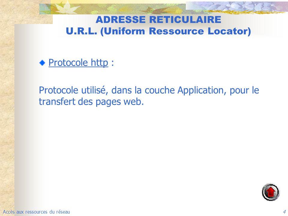 Accès aux ressources du réseau 4 ADRESSE RETICULAIRE U.R.L. (Uniform Ressource Locator) Protocole http : Protocole utilisé, dans la couche Application