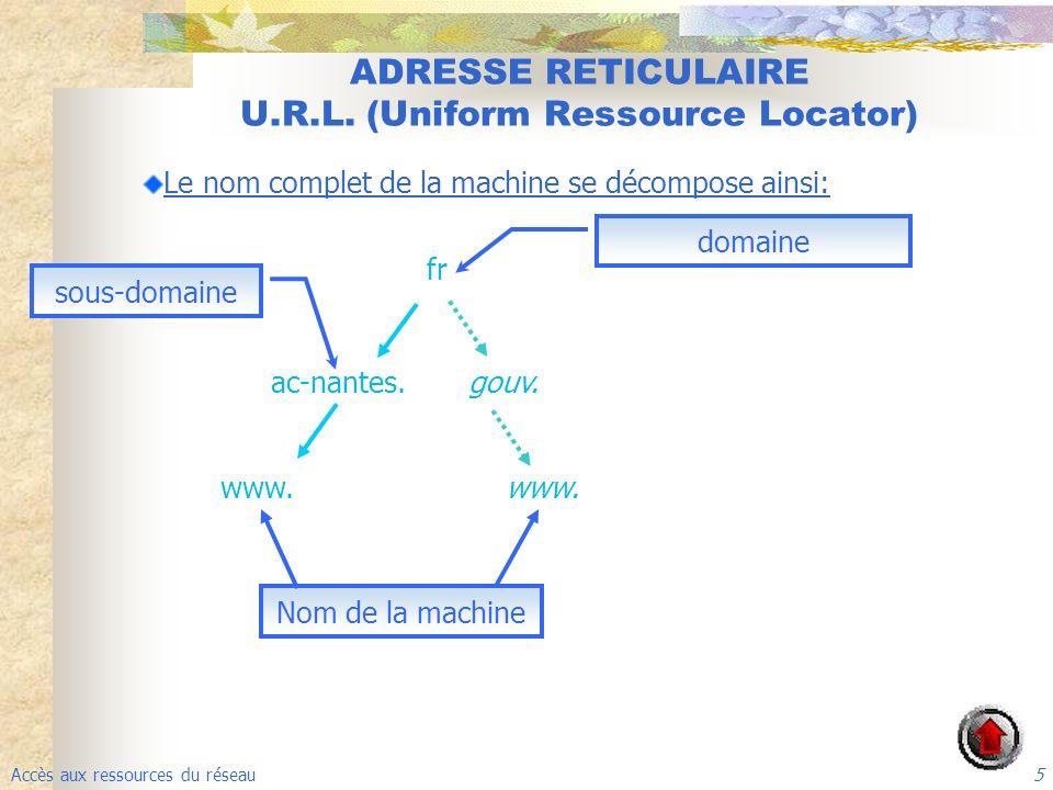 Accès aux ressources du réseau 5 ADRESSE RETICULAIRE U.R.L. (Uniform Ressource Locator) Le nom complet de la machine se décompose ainsi: domaine fr so