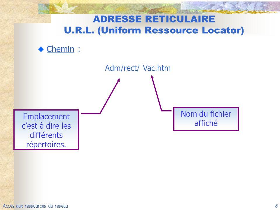 Accès aux ressources du réseau 6 ADRESSE RETICULAIRE U.R.L. (Uniform Ressource Locator) Chemin : Adm/rect/ Emplacement cest à dire les différents répe