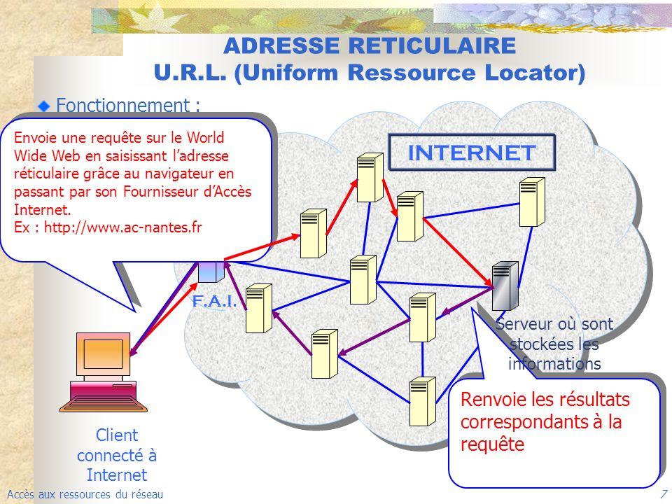 Accès aux ressources du réseau 7 INTERNET F.A.I. ADRESSE RETICULAIRE U.R.L. (Uniform Ressource Locator) Fonctionnement : Client connecté à Internet En