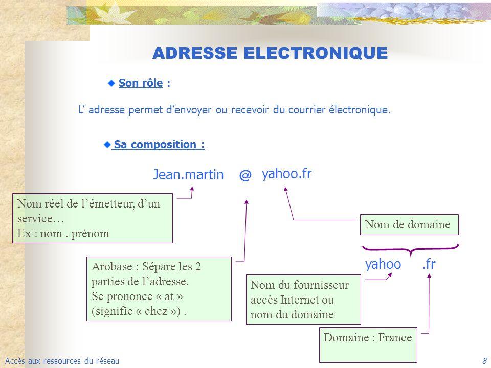 Accès aux ressources du réseau 8 ADRESSE ELECTRONIQUE Son rôle : L adresse permet denvoyer ou recevoir du courrier électronique. Sa composition : Jean
