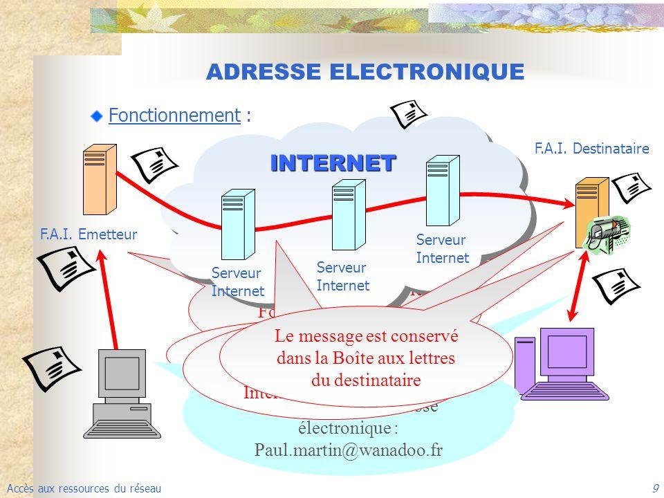 Accès aux ressources du réseau 9 ADRESSE ELECTRONIQUE Fonctionnement : F.A.I. Emetteur F.A.I. Destinataire Le message passe par le Fournisseur dAccès