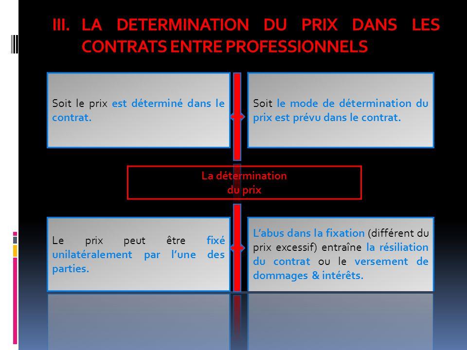 III.LA DETERMINATION DU PRIX DANS LES CONTRATS ENTRE PROFESSIONNELS