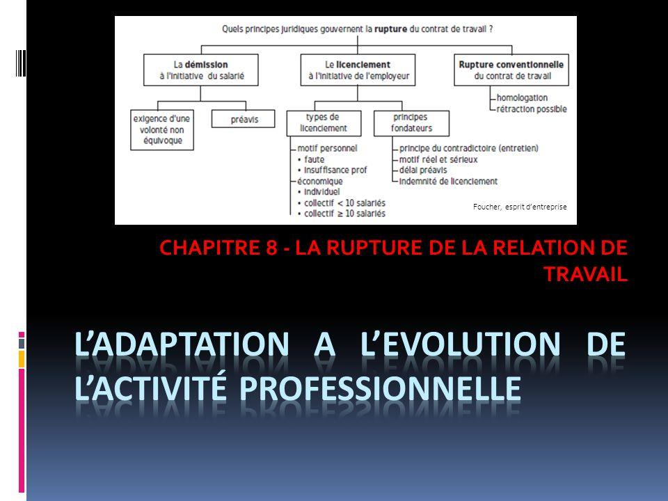 CHAPITRE 8 - LA RUPTURE DE LA RELATION DE TRAVAIL Foucher, esprit dentreprise