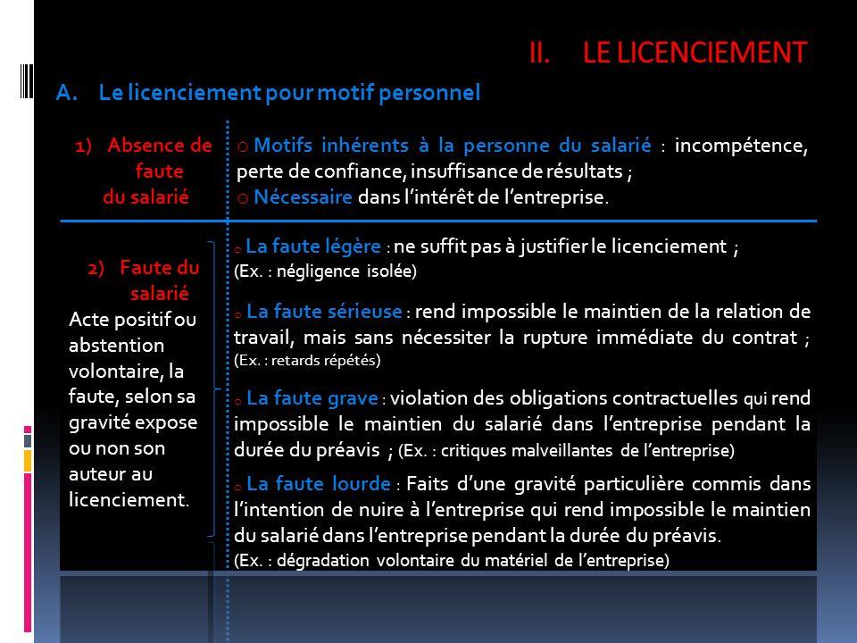 II.LE LICENCIEMENT A.Le licenciement pour motif personnel