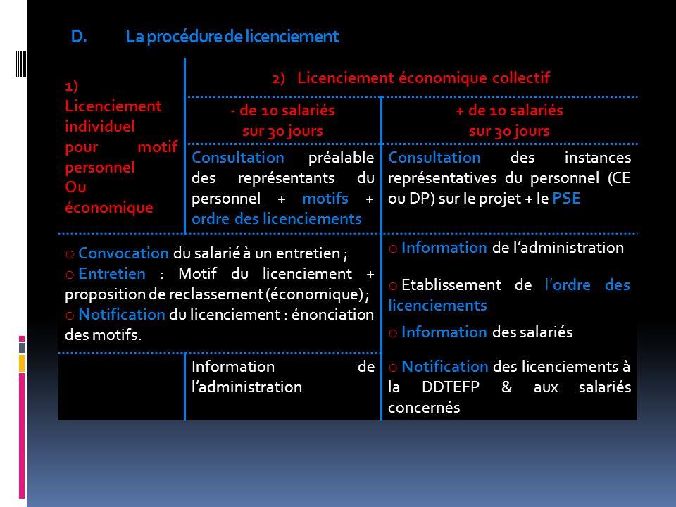 D.La procédure de licenciement 1) Licenciement individuel pour motif personnel Ou économique 2)Licenciement économique collectif - de 10 salariés sur