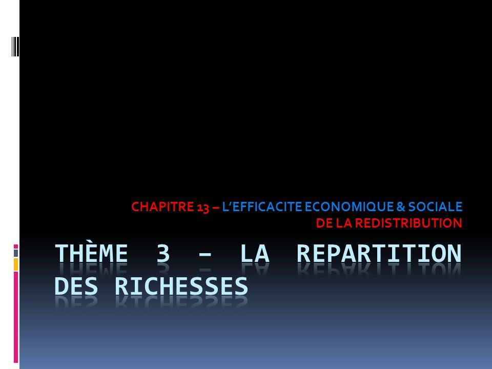 CHAPITRE 13 – LEFFICACITE ECONOMIQUE & SOCIALE DE LA REDISTRIBUTION
