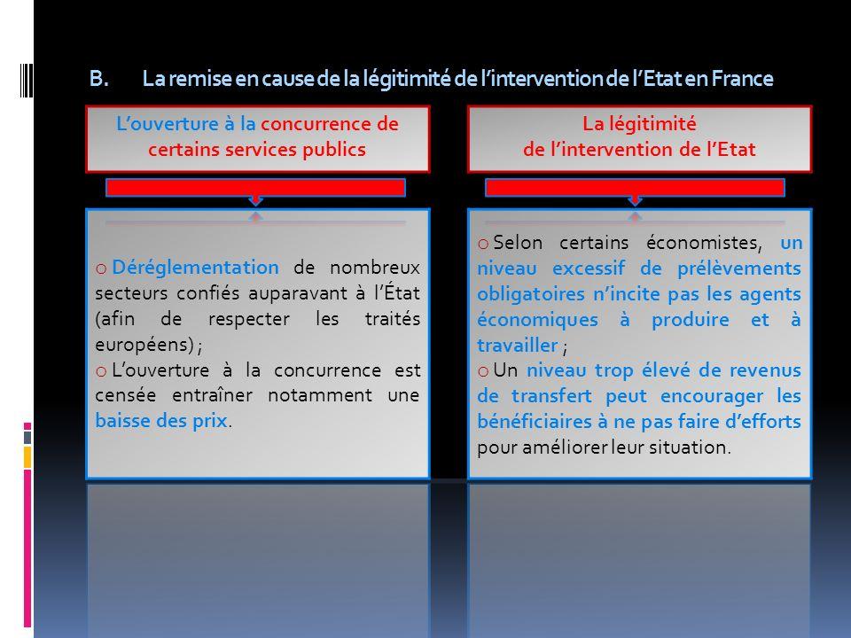 B.La remise en cause de la légitimité de lintervention de lEtat en France