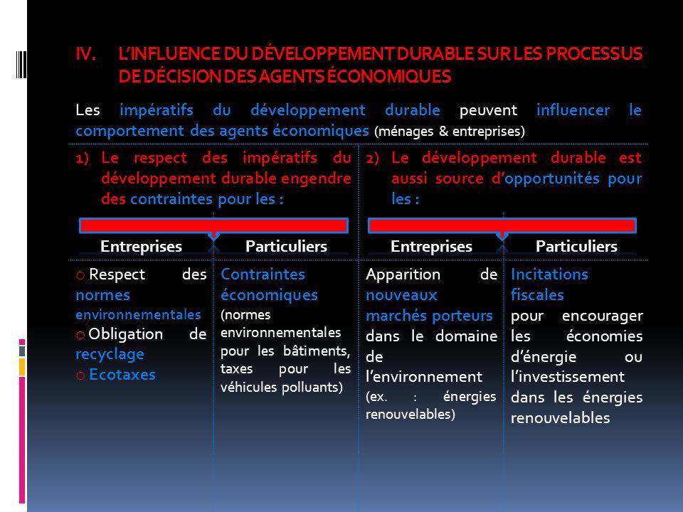 IV.LINFLUENCE DU DÉVELOPPEMENT DURABLE SUR LES PROCESSUS DE DÉCISION DES AGENTS ÉCONOMIQUES