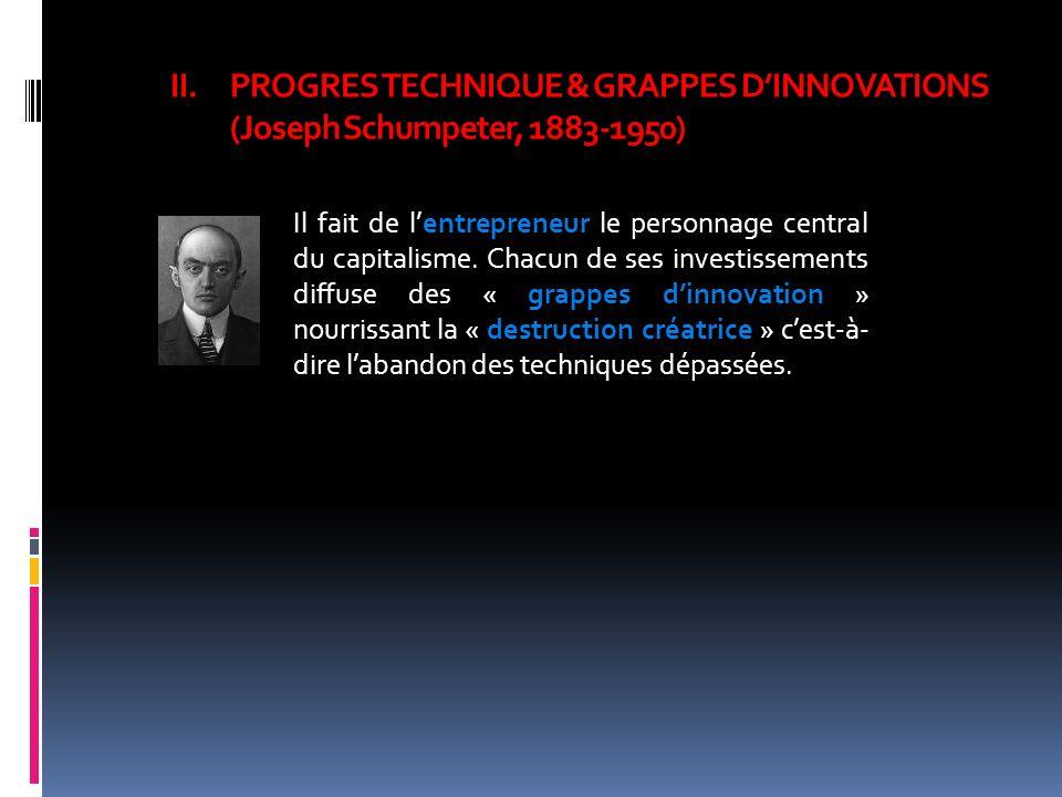 II.PROGRES TECHNIQUE & GRAPPES DINNOVATIONS (Joseph Schumpeter, 1883-1950) Il fait de lentrepreneur le personnage central du capitalisme. Chacun de se
