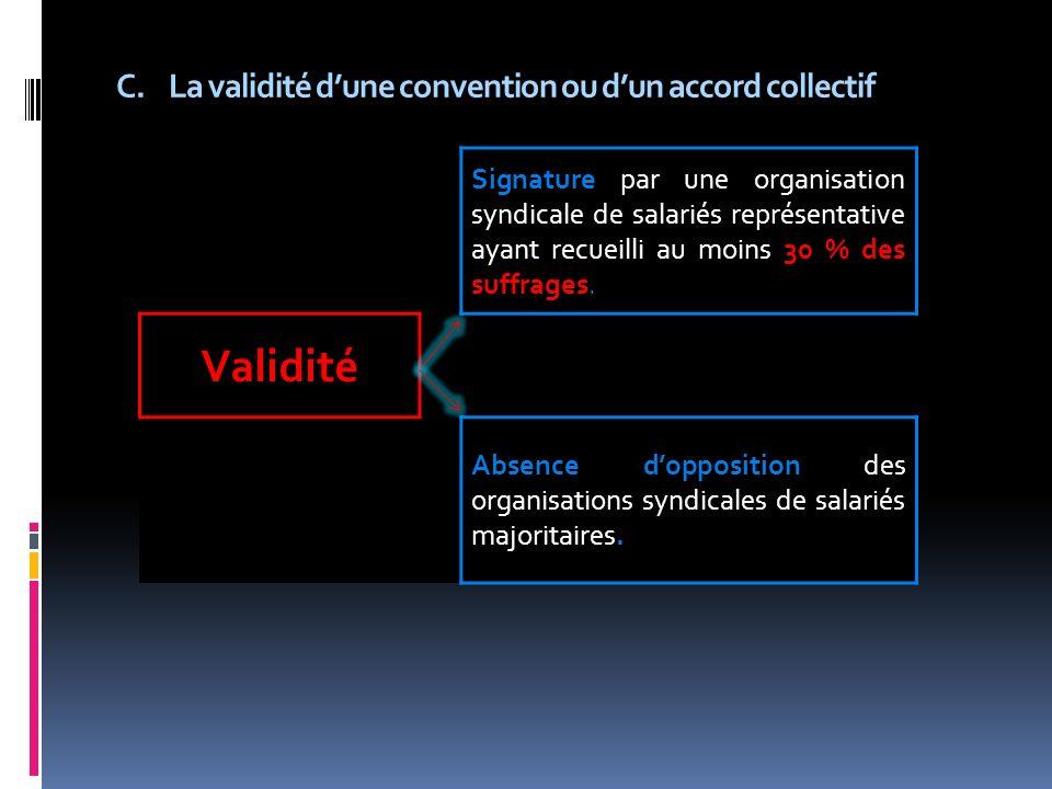 C.La validité dune convention ou dun accord collectif Signature par une organisation syndicale de salariés représentative ayant recueilli au moins 30