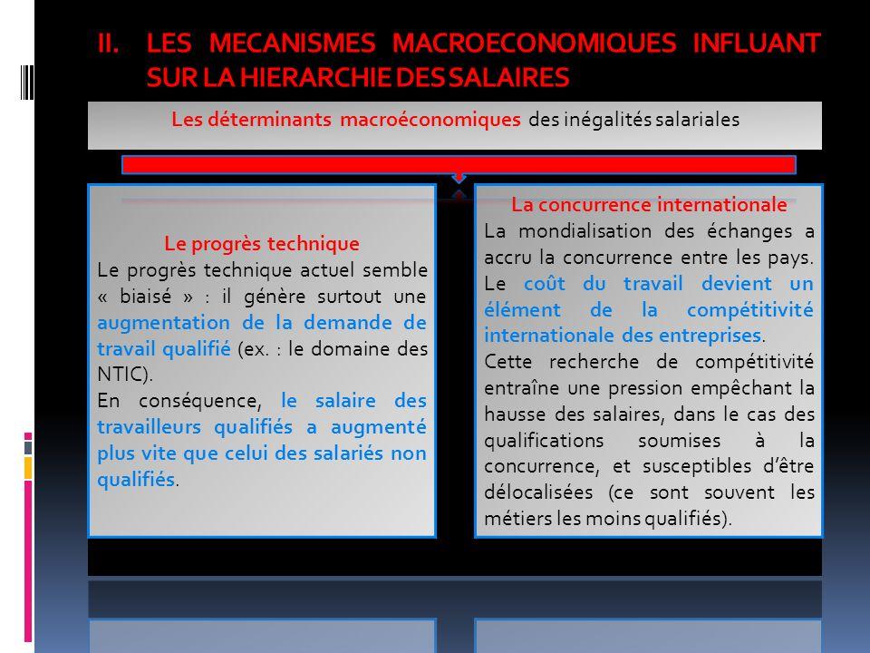 II.LES MECANISMES MACROECONOMIQUES INFLUANT SUR LA HIERARCHIE DES SALAIRES