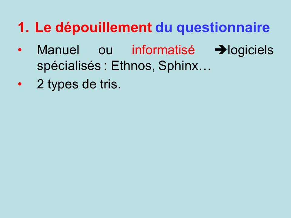 1.Le dépouillement du questionnaire Manuel ou informatisé logiciels spécialisés : Ethnos, Sphinx… 2 types de tris.