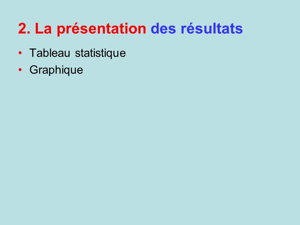 2. La présentation des résultats Tableau statistique Graphique