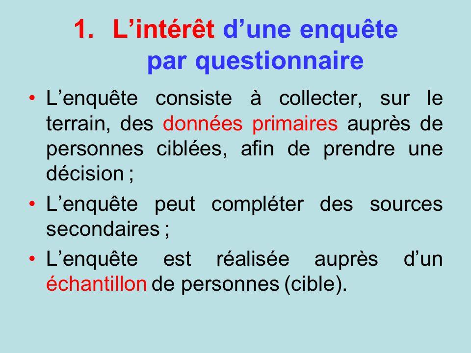 1.Lintérêt dune enquête par questionnaire Lenquête consiste à collecter, sur le terrain, des données primaires auprès de personnes ciblées, afin de pr
