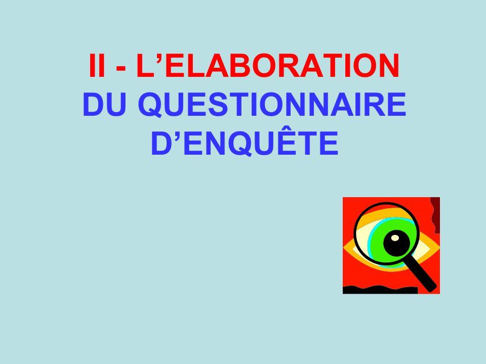 II - LELABORATION DU QUESTIONNAIRE DENQUÊTE