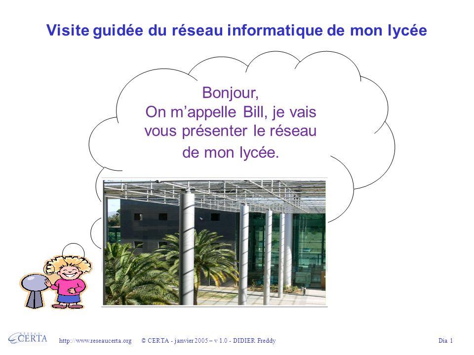 http://www.reseaucerta.org © CERTA - janvier 2005 – v 1.0 - DIDIER FreddyDia 1 Visite guidée du réseau informatique de mon lycée Bonjour, On mappelle