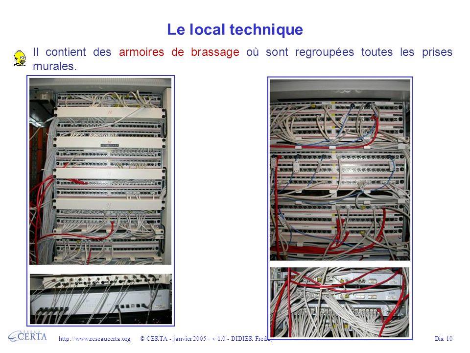 http://www.reseaucerta.org © CERTA - janvier 2005 – v 1.0 - DIDIER FreddyDia 10 Le local technique Il contient des armoires de brassage où sont regrou