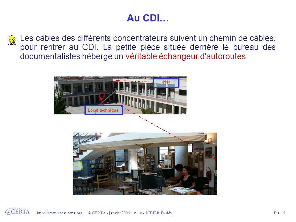 http://www.reseaucerta.org © CERTA - janvier 2005 – v 1.0 - DIDIER FreddyDia 15 Au CDI… Les câbles des différents concentrateurs suivent un chemin de
