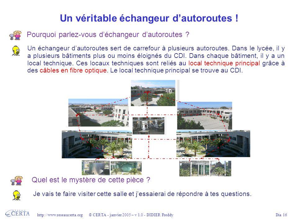 http://www.reseaucerta.org © CERTA - janvier 2005 – v 1.0 - DIDIER FreddyDia 16 Un véritable échangeur dautoroutes ! Un échangeur dautoroutes sert de