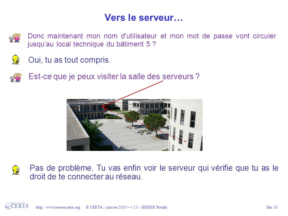 http://www.reseaucerta.org © CERTA - janvier 2005 – v 1.0 - DIDIER FreddyDia 18 Vers le serveur… Donc maintenant mon nom d'utilisateur et mon mot de p