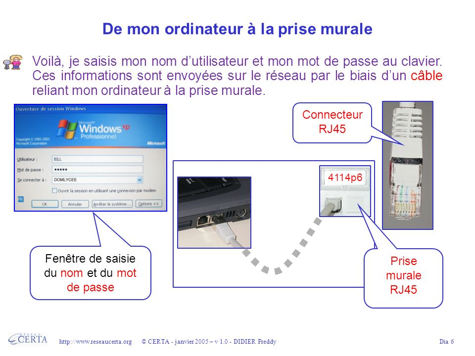 http://www.reseaucerta.org © CERTA - janvier 2005 – v 1.0 - DIDIER FreddyDia 6 De mon ordinateur à la prise murale Voilà, je saisis mon nom dutilisate