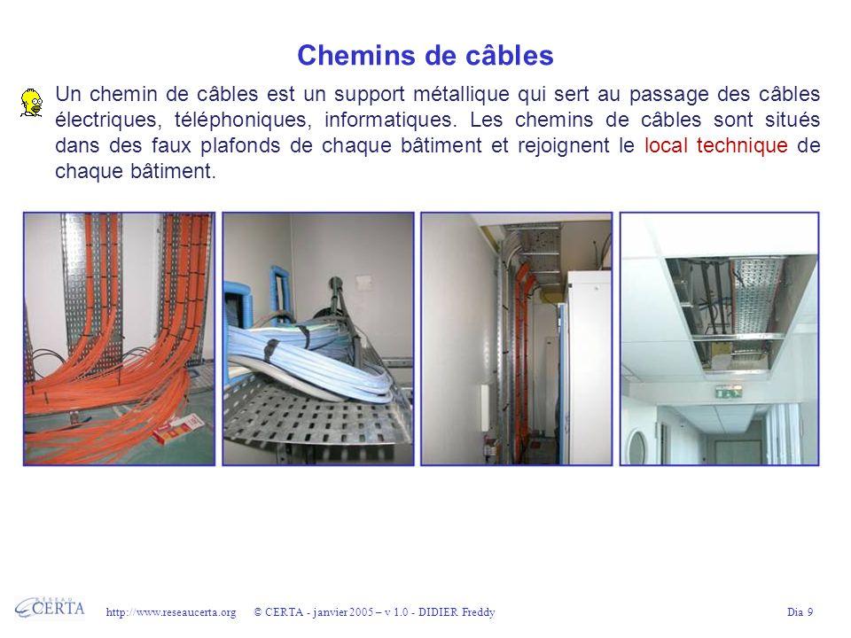 http://www.reseaucerta.org © CERTA - janvier 2005 – v 1.0 - DIDIER FreddyDia 9 Chemins de câbles Un chemin de câbles est un support métallique qui ser
