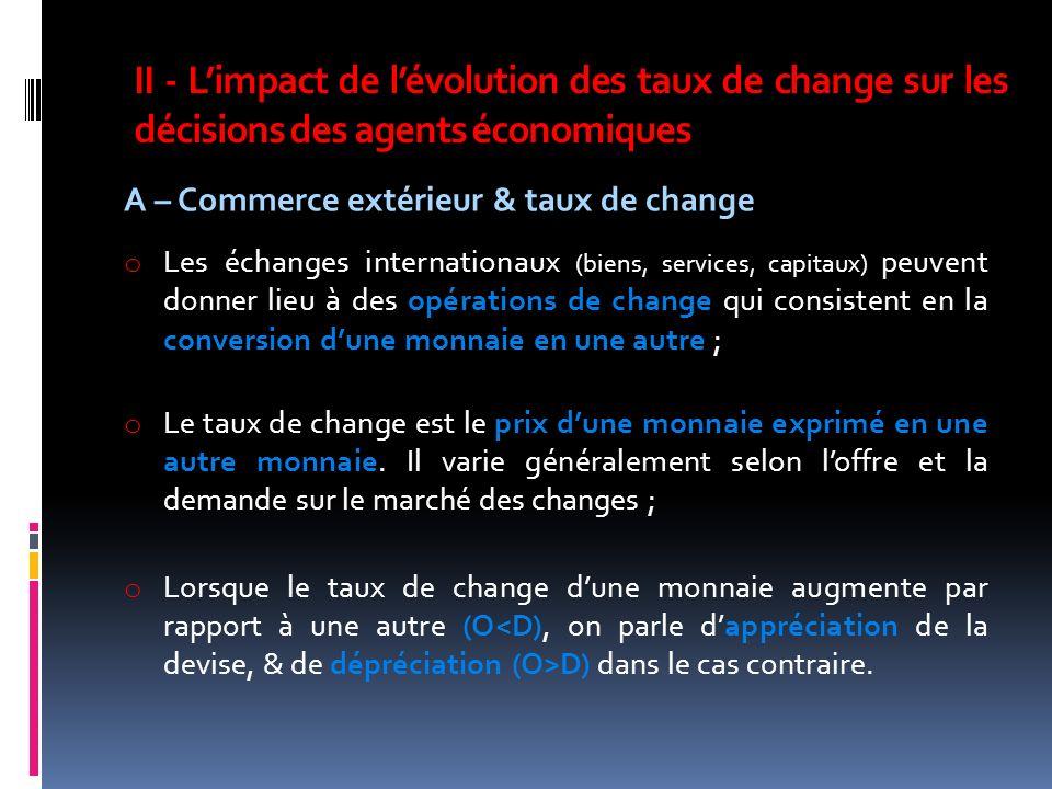 II - Limpact de lévolution des taux de change sur les décisions des agents économiques A – Commerce extérieur & taux de change o Les échanges internat
