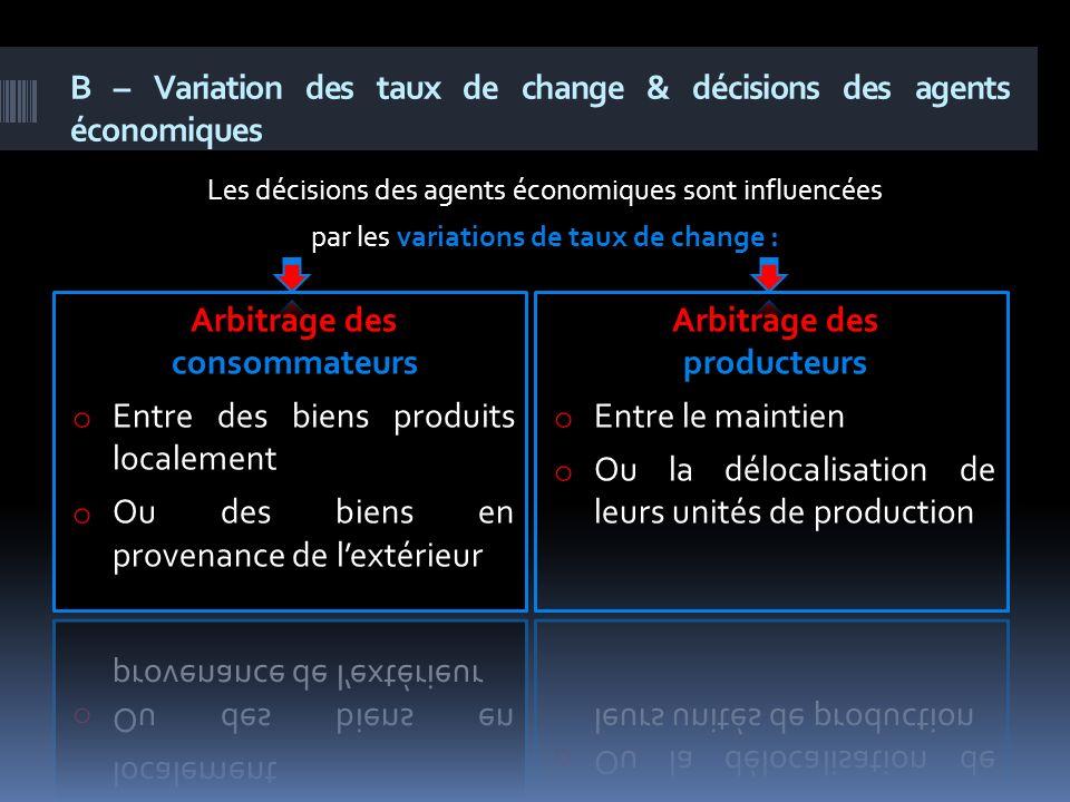 B – Variation des taux de change & décisions des agents économiques Les décisions des agents économiques sont influencées par les variations de taux d