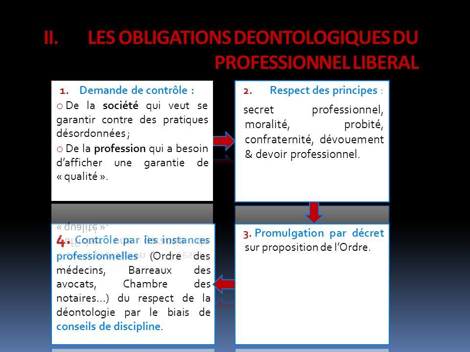 II.LES OBLIGATIONS DEONTOLOGIQUES DU PROFESSIONNEL LIBERAL