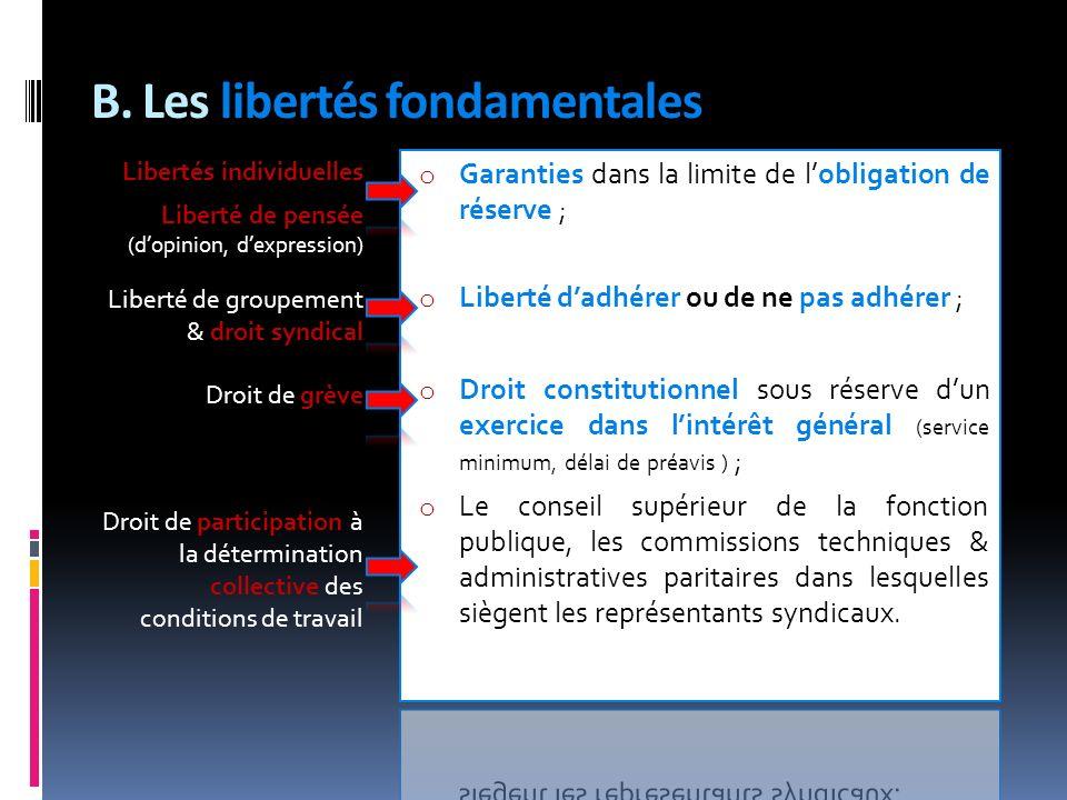 B. Les libertés fondamentales Libertés individuelles Liberté de pensée (dopinion, dexpression) Liberté de groupement & droit syndical Droit de grève D