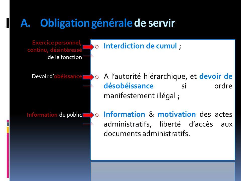A.Obligation générale de servir Exercice personnel, continu, désintéressé de la fonction Devoir dobéissance Information du public
