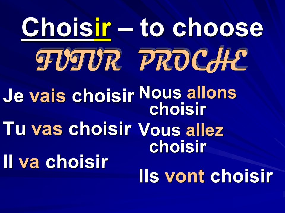 Je vais choisir Tu vas choisir Il va choisir Nous allons choisir Vous allez choisir Ils vont choisir