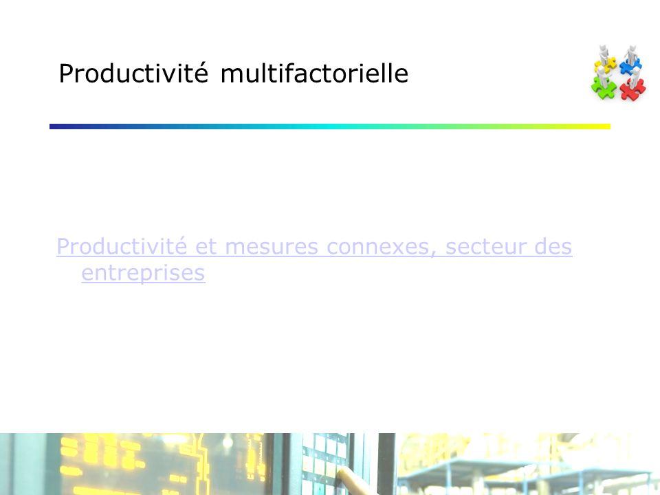 Productivité multifactorielle Productivité et mesures connexes, secteur des entreprises