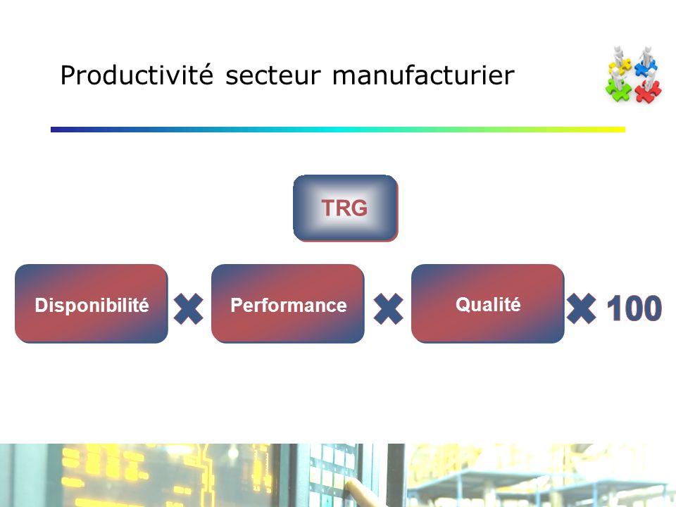 Productivité secteur manufacturier TRG Disponibilité Performance Qualité