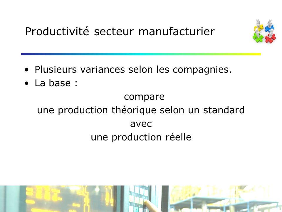Productivité secteur manufacturier Plusieurs variances selon les compagnies.