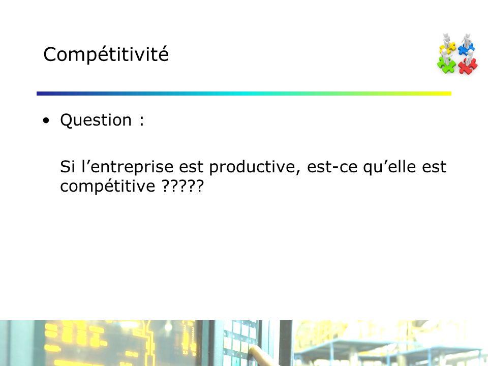 Compétitivité Question : Si lentreprise est productive, est-ce quelle est compétitive