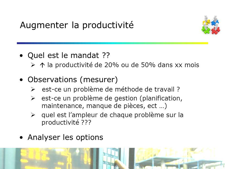 Augmenter la productivité Quel est le mandat .